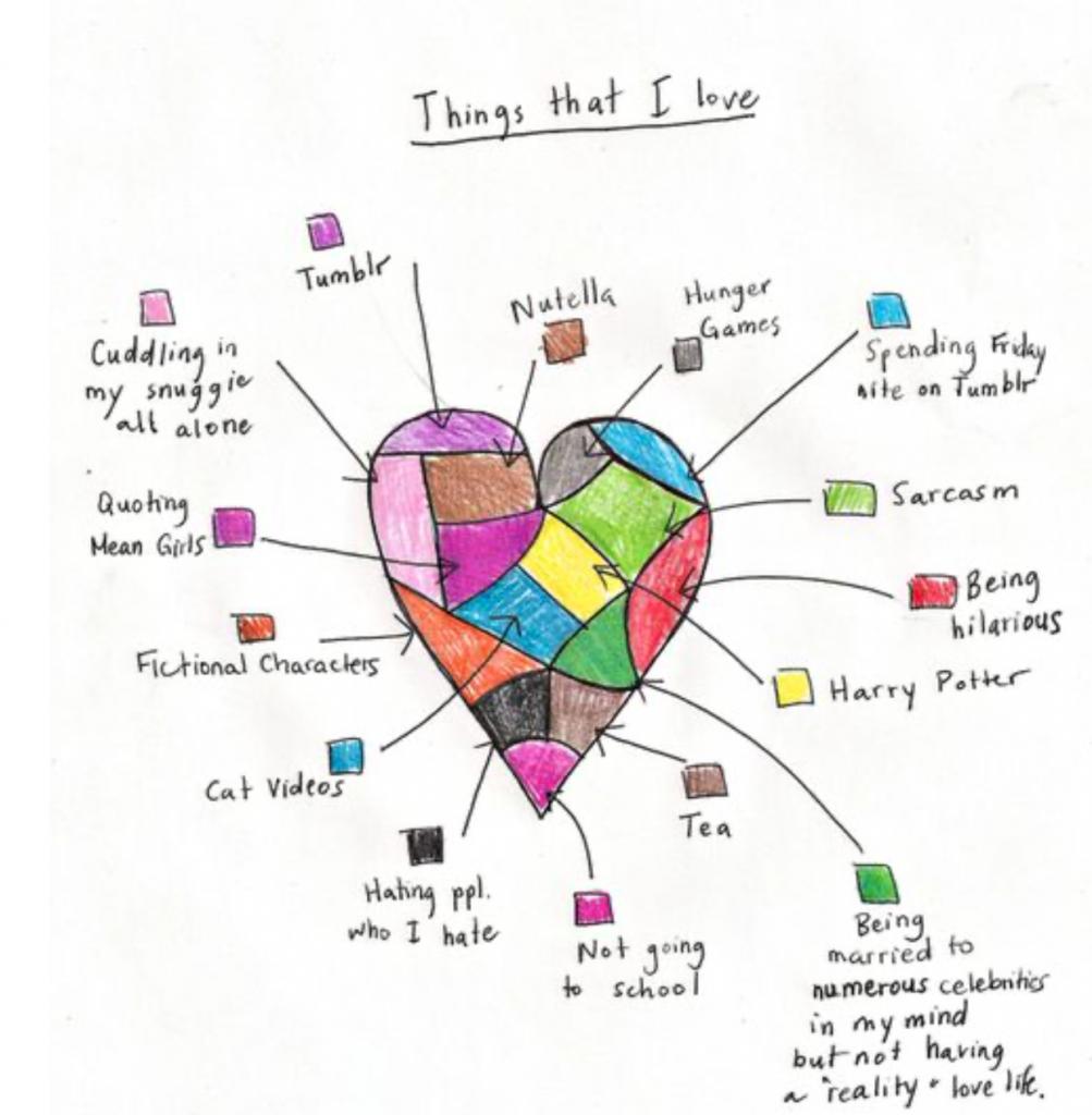 dessiner-coeur-activites-artistiques-a-faire-chez-soi